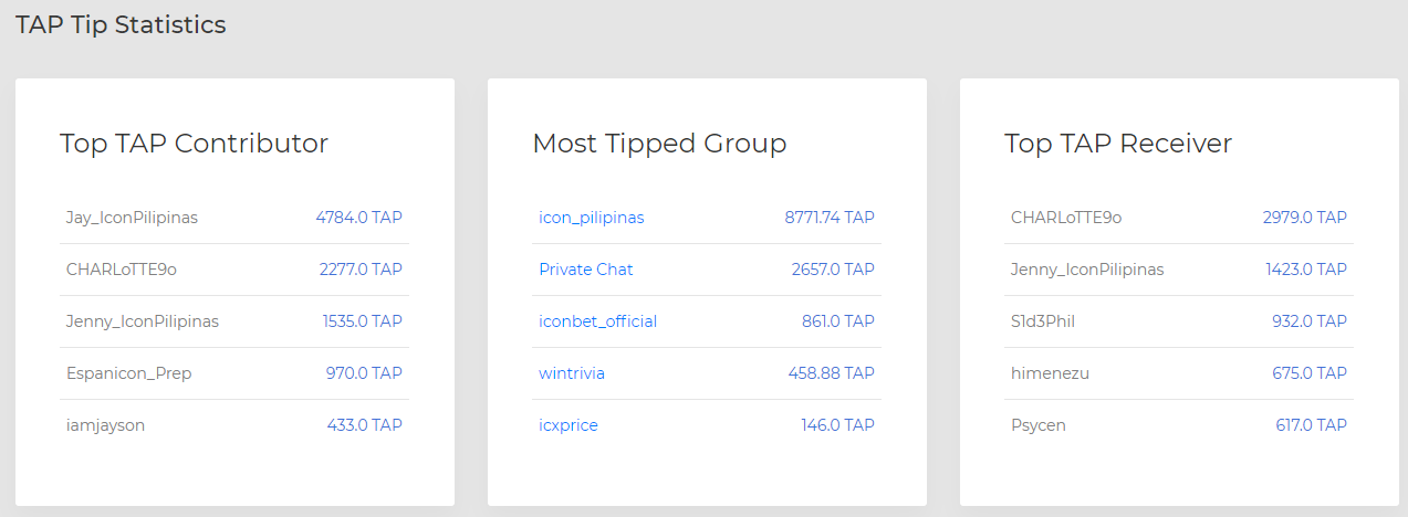ICON TipTap Bot Dashboard